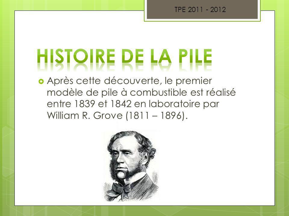 Après cette découverte, le premier modèle de pile à combustible est réalisé entre 1839 et 1842 en laboratoire par William R. Grove (1811 – 1896). TPE
