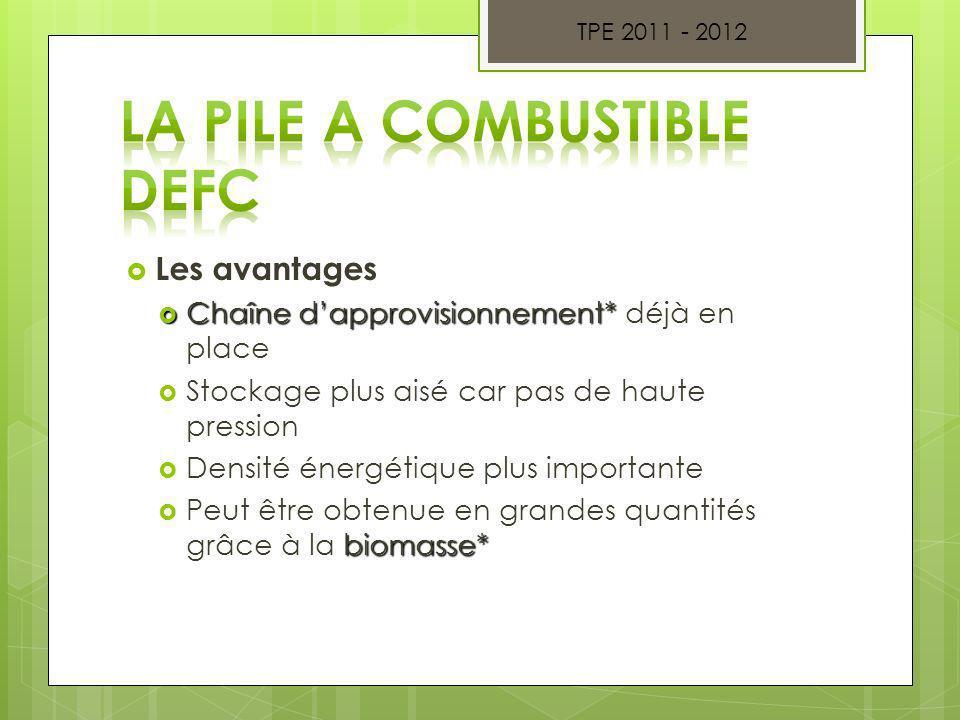 Fonctionnement Pile à membrane échangeuse de protons Fonctionne à 80°C Electrolyte : Membrane polymère TPE 2011 - 2012