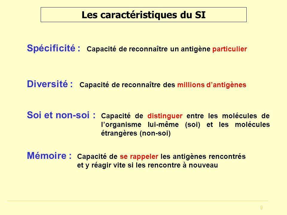 9 Les caractéristiques du SI Spécificité : Diversité : Soi et non-soi : Mémoire : Capacité de reconnaître un antigène particulier Capacité de reconnaî