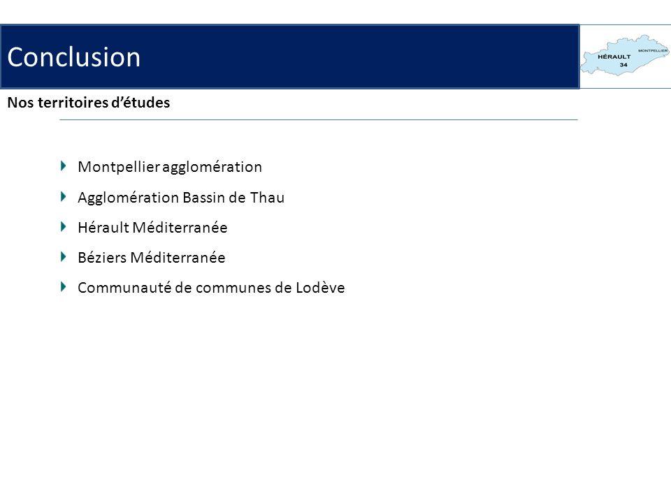 Conclusion Nos territoires détudes Montpellier agglomération Agglomération Bassin de Thau Hérault Méditerranée Béziers Méditerranée Communauté de communes de Lodève