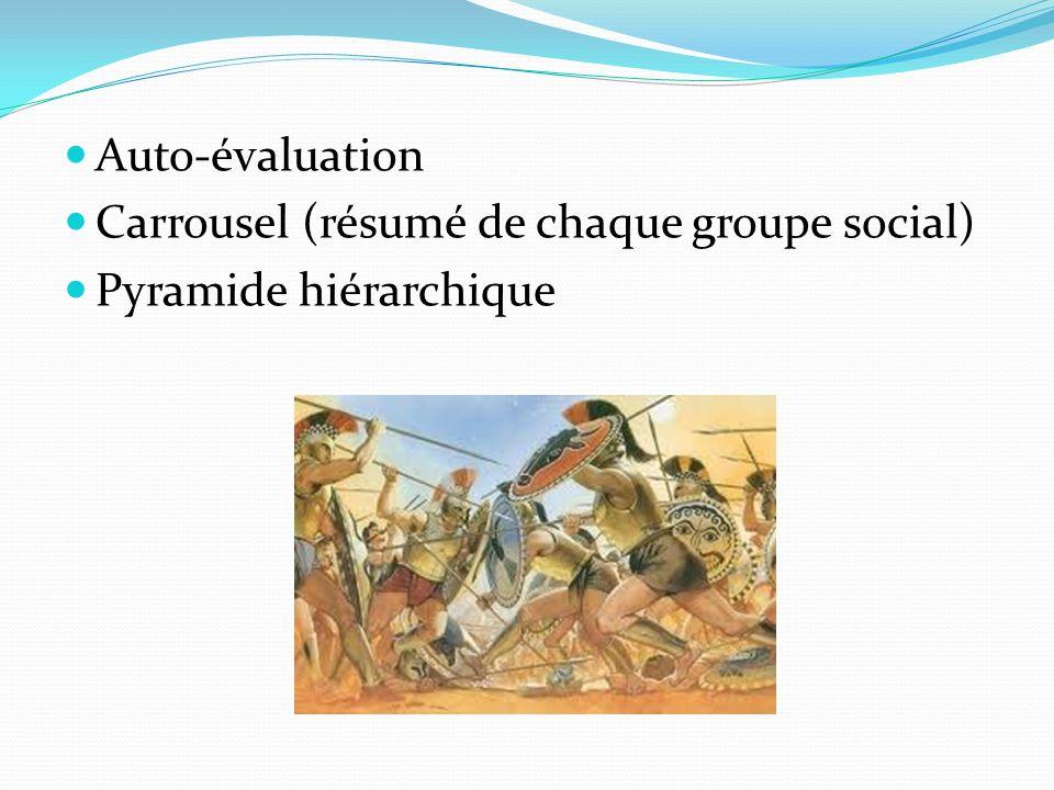 Auto-évaluation Carrousel (résumé de chaque groupe social) Pyramide hiérarchique