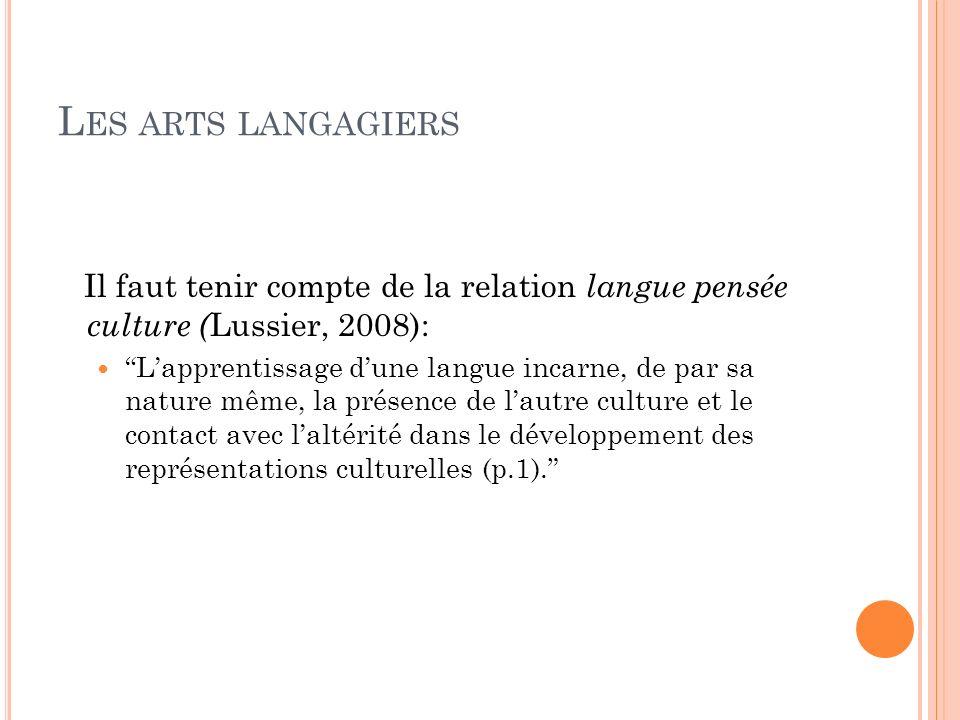 L ES ARTS LANGAGIERS Il faut tenir compte de la relation langue pensée culture ( Lussier, 2008): Lapprentissage dune langue incarne, de par sa nature même, la présence de lautre culture et le contact avec laltérité dans le développement des représentations culturelles (p.1).