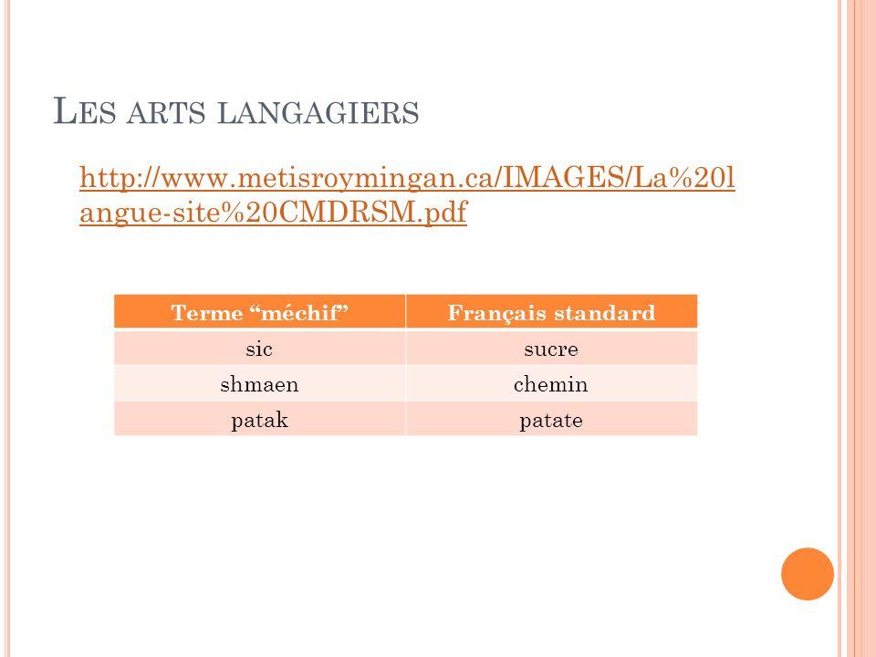 L ES ARTS LANGAGIERS http://www.metisroymingan.ca/IMAGES/La%20l angue-site%20CMDRSM.pdf Terme méchifFrançais standard sicsucre shmaenchemin patakpatate