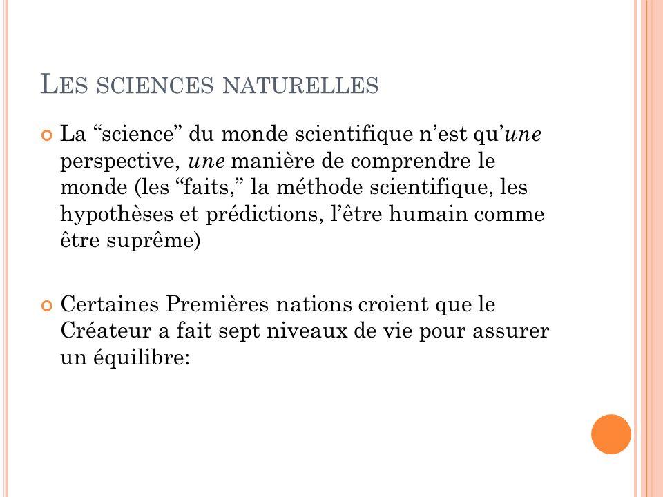 L ES SCIENCES NATURELLES La science du monde scientifique nest qu une perspective, une manière de comprendre le monde (les faits, la méthode scientifi