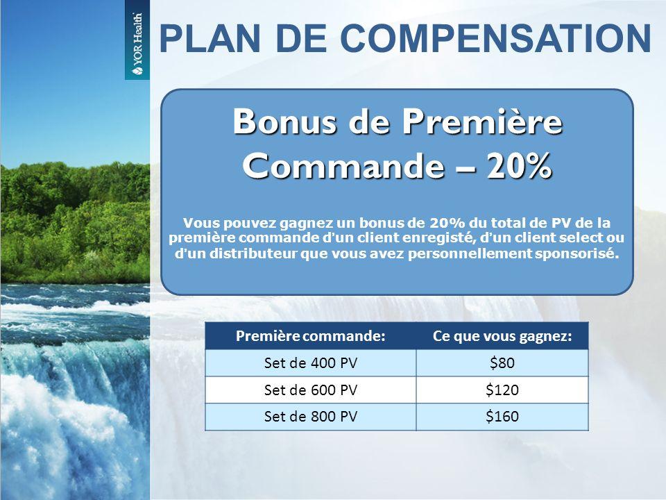 PLAN DE COMPENSATION Bonus de Première Commande – 20% Vous pouvez gagnez un bonus de 20% du total de PV de la première commande dun client enregisté,