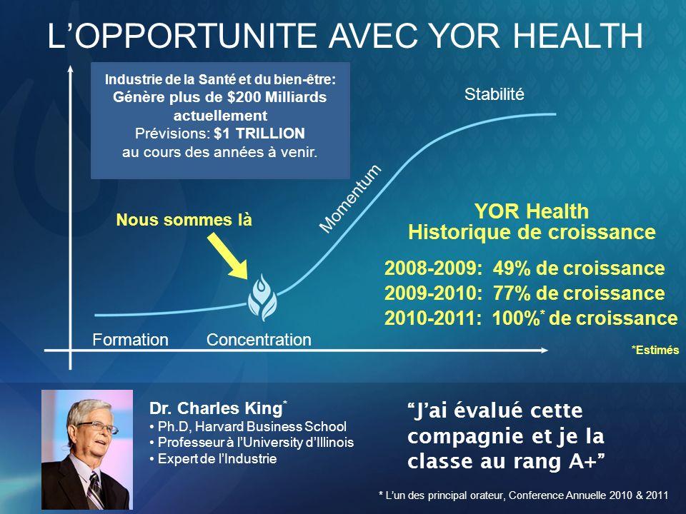 LOPPORTUNITE AVEC YOR HEALTH Industrie de la Santé et du bien-être: Génère plus de $200 Milliards actuellement Prévisions: $1 TRILLION au cours des an