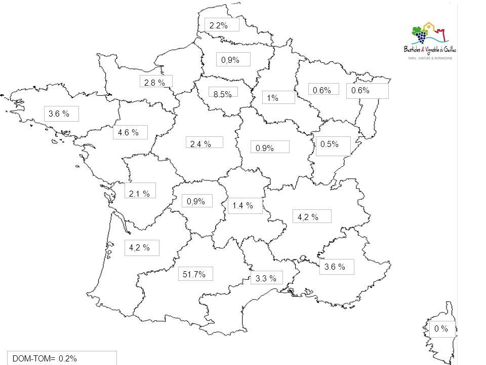 8.9% 2.3% 1% 0.8% 0.5% 0.9% 2.6 % 2.8 % 3.2 % 4.6 % 2.4 % 1 % 1.5 % 3.7 % 3.3 % 0 % 3.3 % 51.4% 3.8 % DOM-TOM= 0.2% 8.5% 2.2% 0,9% 1% 0.6% 0.5% 0.9% 2