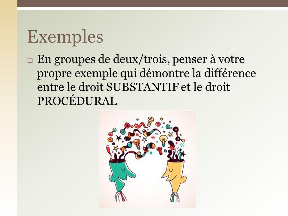 En groupes de deux/trois, penser à votre propre exemple qui démontre la différence entre le droit SUBSTANTIF et le droit PROCÉDURAL Exemples