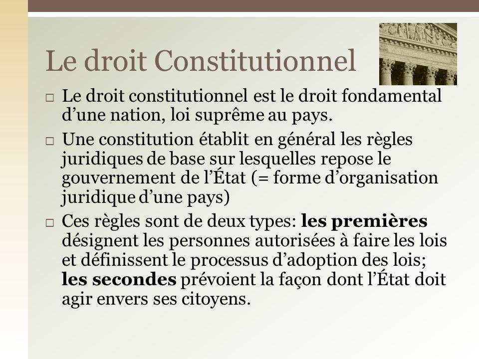 Le droit constitutionnel est le droit fondamental dune nation, loi suprême au pays. Une constitution établit en général les règles juridiques de base