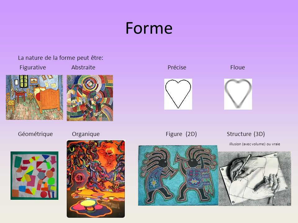 Forme La nature de la forme peut être: Figurative Abstraite Précise Floue Géométrique Organique Figure (2D) Structure (3D) illusion (avec volume) ou v