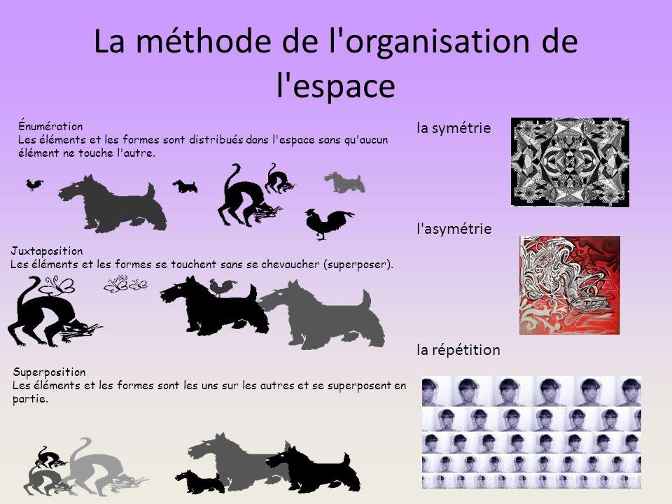 La méthode de l'organisation de l'espace Énumération Les éléments et les formes sont distribués dans l'espace sans qu'aucun élément ne touche l'autre.