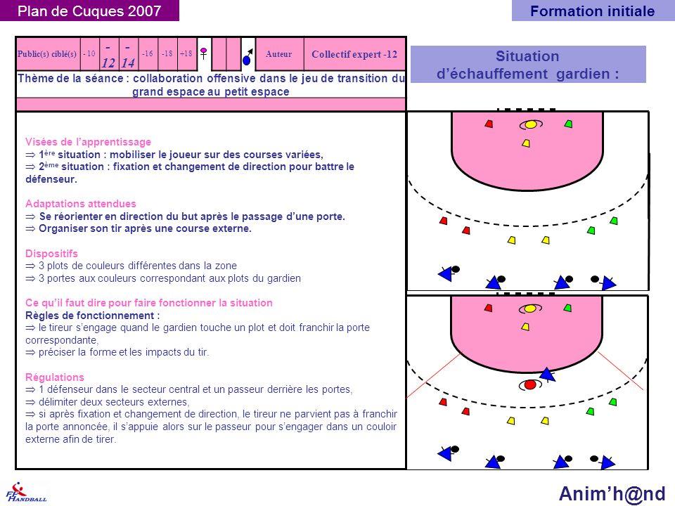 Visées de lapprentissage 1 ère situation : mobiliser le joueur sur des courses variées, 2 ème situation : fixation et changement de direction pour battre le défenseur.