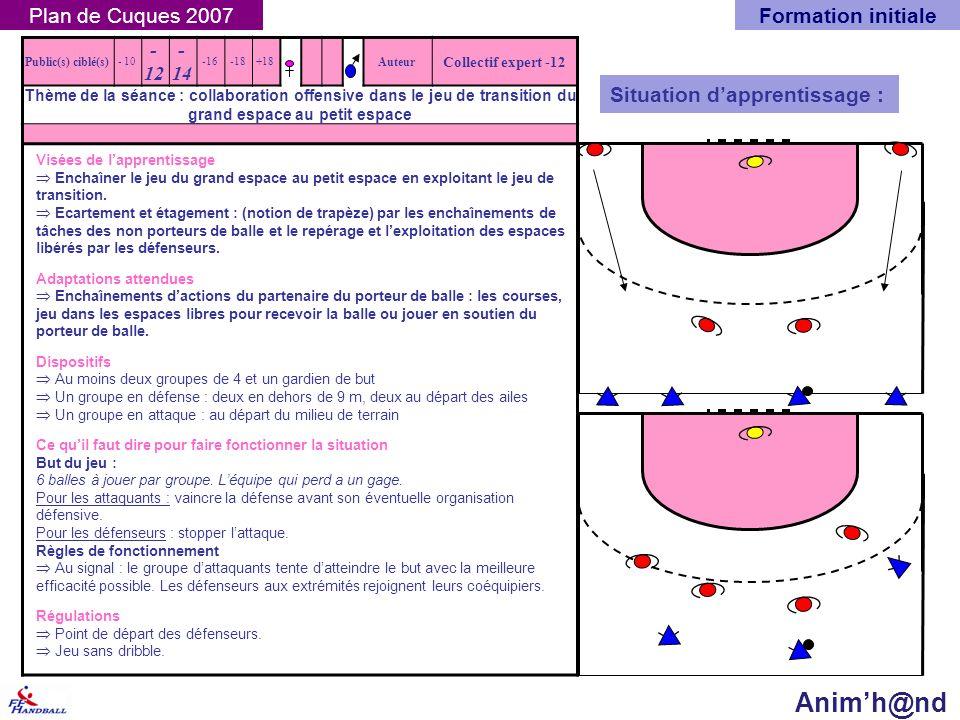 Visées de lapprentissage Enchaîner le jeu du grand espace au petit espace en exploitant le jeu de transition.