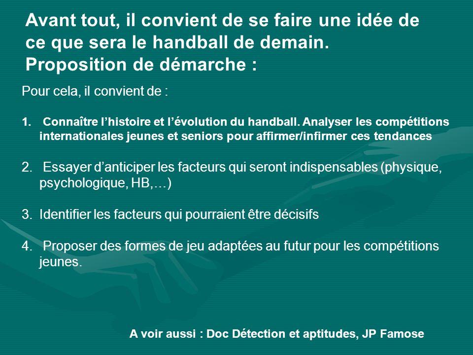 Pour cela, il convient de : 1. Connaître lhistoire et lévolution du handball. Analyser les compétitions internationales jeunes et seniors pour affirme