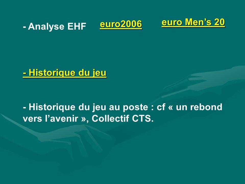 - Analyse EHF - Historique du jeu - Historique du jeu - Historique du jeu au poste : cf « un rebond vers lavenir », Collectif CTS. euro2006 euro Mens