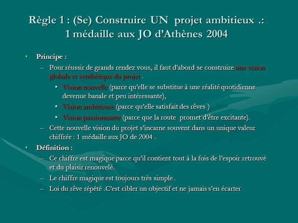 Règle 1 : (Se) Construire UN projet ambitieux.: 1 médaille aux JO dAthènes 2004 Principe :Principe : –Pour réussir de grands rendez vous, il faut dabo