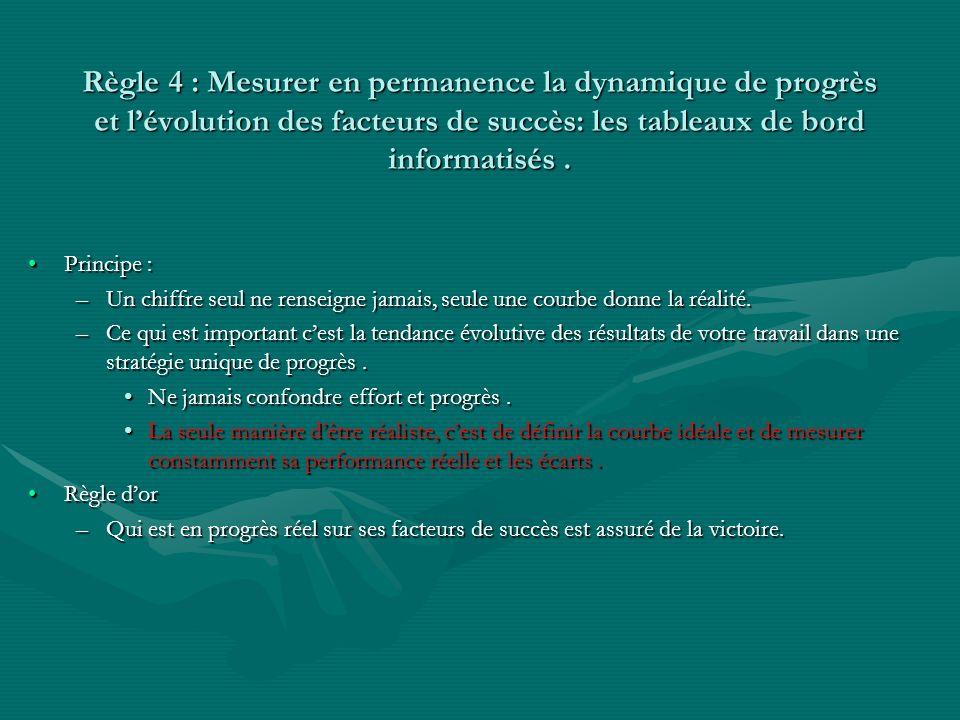 Règle 4 : Mesurer en permanence la dynamique de progrès et lévolution des facteurs de succès: les tableaux de bord informatisés. Principe :Principe :