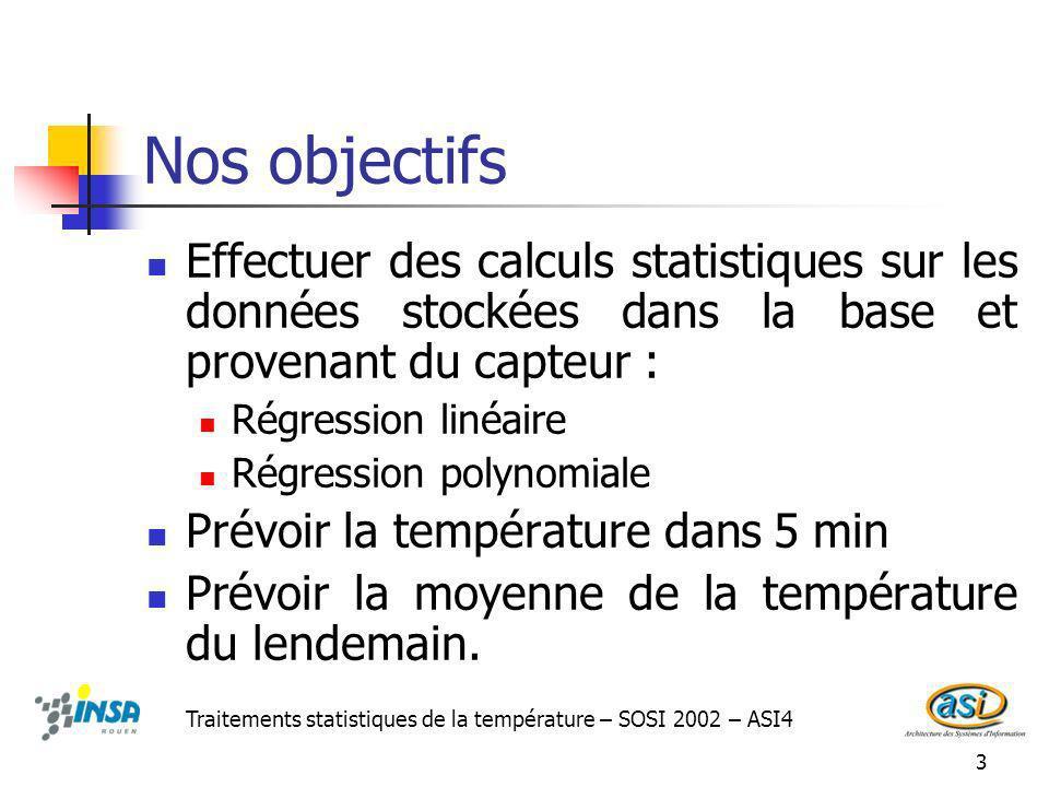3 Nos objectifs Effectuer des calculs statistiques sur les données stockées dans la base et provenant du capteur : Régression linéaire Régression polynomiale Prévoir la température dans 5 min Prévoir la moyenne de la température du lendemain.