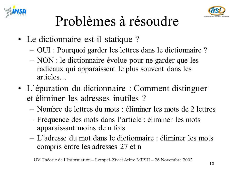 10 Problèmes à résoudre Le dictionnaire est-il statique ? –OUI : Pourquoi garder les lettres dans le dictionnaire ? –NON : le dictionnaire évolue pour