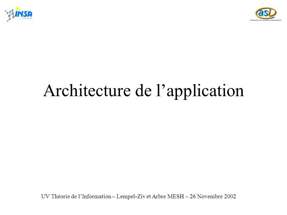 Architecture de lapplication UV Théorie de lInformation – Lempel-Ziv et Arbre MESH – 26 Novembre 2002