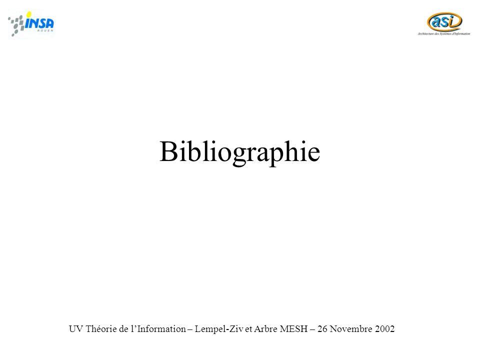 Bibliographie UV Théorie de lInformation – Lempel-Ziv et Arbre MESH – 26 Novembre 2002