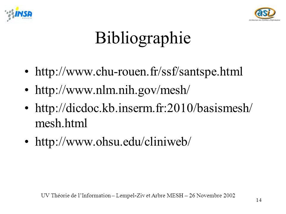 14 Bibliographie http://www.chu-rouen.fr/ssf/santspe.html http://www.nlm.nih.gov/mesh/ http://dicdoc.kb.inserm.fr:2010/basismesh/ mesh.html http://www