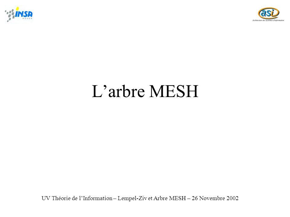 5 Larbre MESH Arbre n-aire stockant des mots du vocabulaire médical Arbre permettant dobtenir la corrélation entre 2 mots Cette corrélation est proportionnelle à la hauteur entre le niveau des mots et le premier nœud commun On transforme larbre en liste UV Théorie de lInformation – Lempel-Ziv et Arbre MESH – 26 Novembre 2002