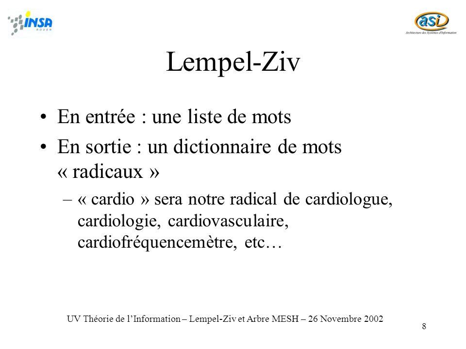 8 Lempel-Ziv En entrée : une liste de mots En sortie : un dictionnaire de mots « radicaux » –« cardio » sera notre radical de cardiologue, cardiologie