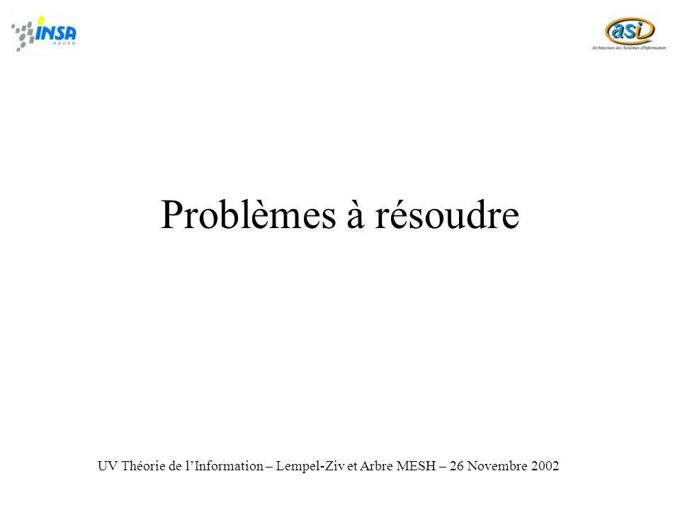 Problèmes à résoudre UV Théorie de lInformation – Lempel-Ziv et Arbre MESH – 26 Novembre 2002