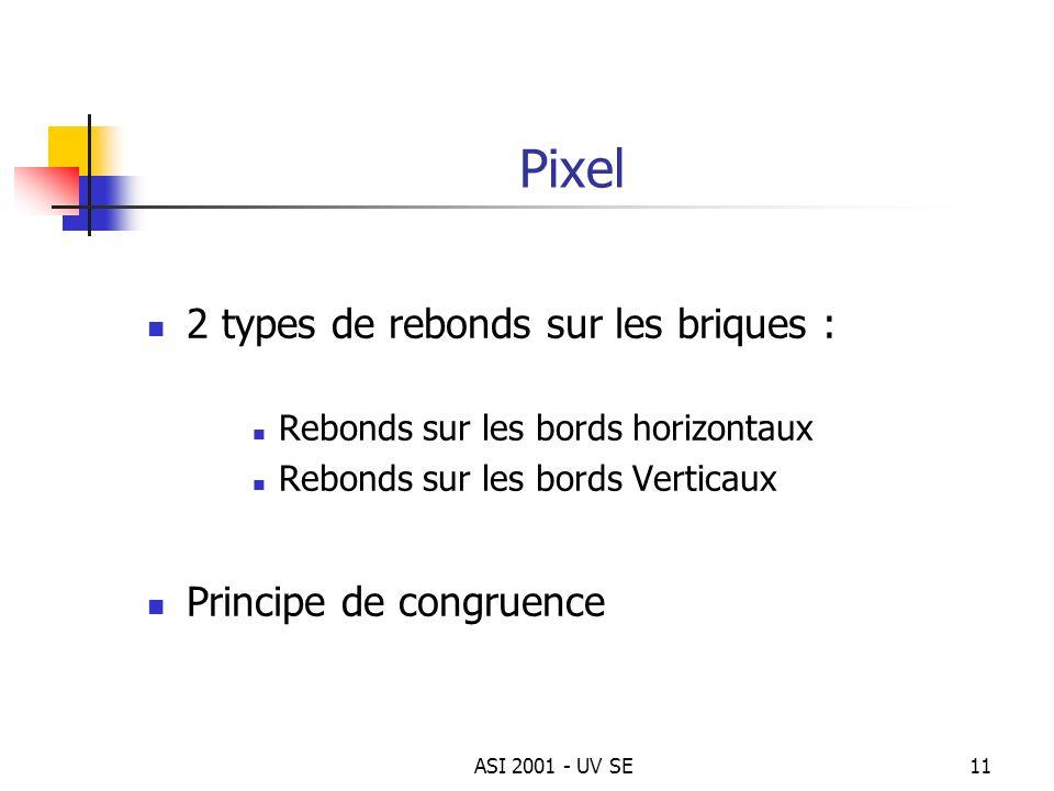 ASI 2001 - UV SE11 Pixel 2 types de rebonds sur les briques : Rebonds sur les bords horizontaux Rebonds sur les bords Verticaux Principe de congruence