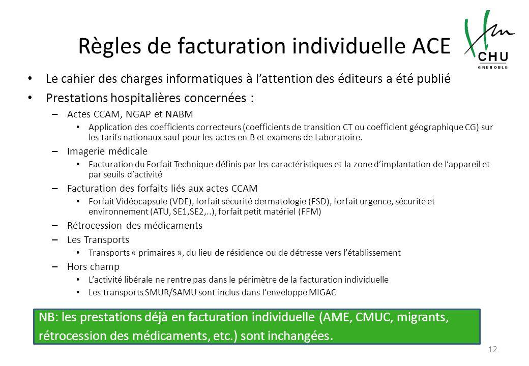 Règles de facturation individuelle ACE Le cahier des charges informatiques à lattention des éditeurs a été publié Prestations hospitalières concernées