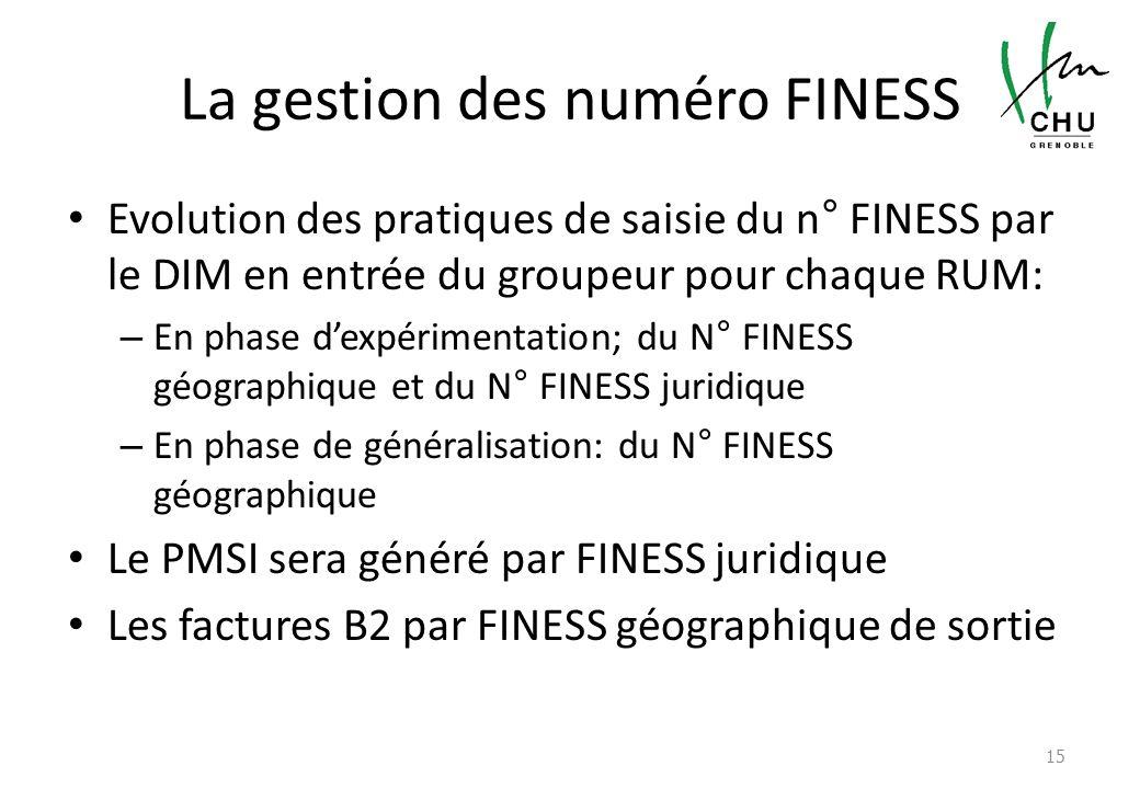 La gestion des numéro FINESS Evolution des pratiques de saisie du n° FINESS par le DIM en entrée du groupeur pour chaque RUM: – En phase dexpérimentat
