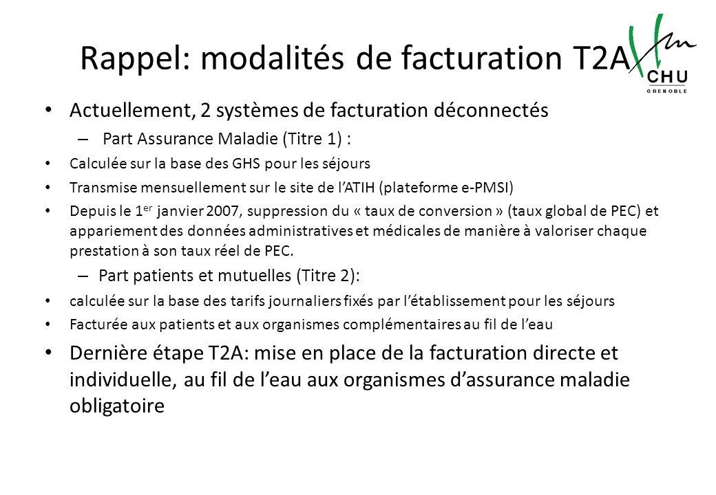 Rappel: modalités de facturation T2A Actuellement, 2 systèmes de facturation déconnectés – Part Assurance Maladie (Titre 1) : Calculée sur la base des
