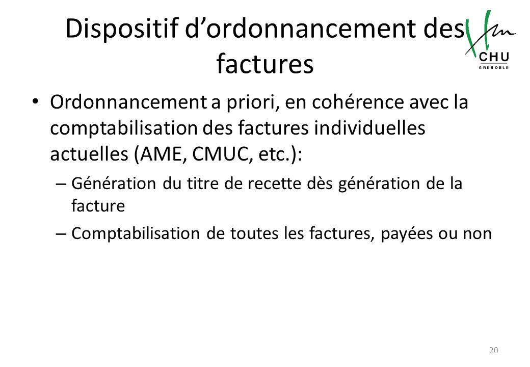 Dispositif dordonnancement des factures Ordonnancement a priori, en cohérence avec la comptabilisation des factures individuelles actuelles (AME, CMUC