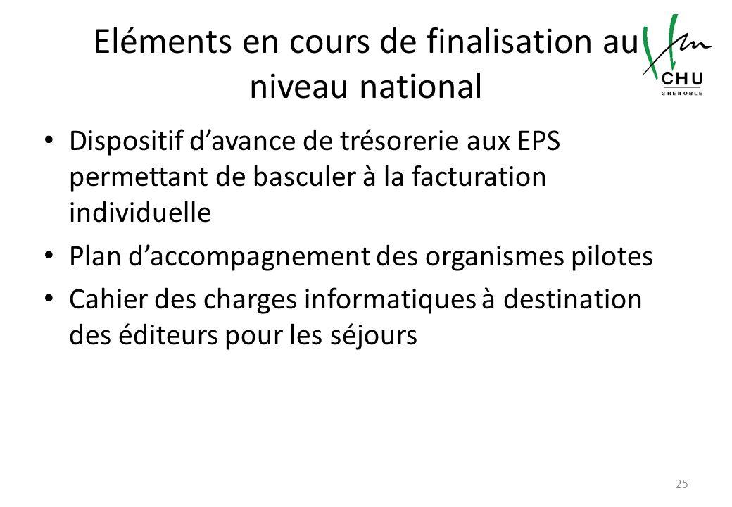 Eléments en cours de finalisation au niveau national Dispositif davance de trésorerie aux EPS permettant de basculer à la facturation individuelle Pla