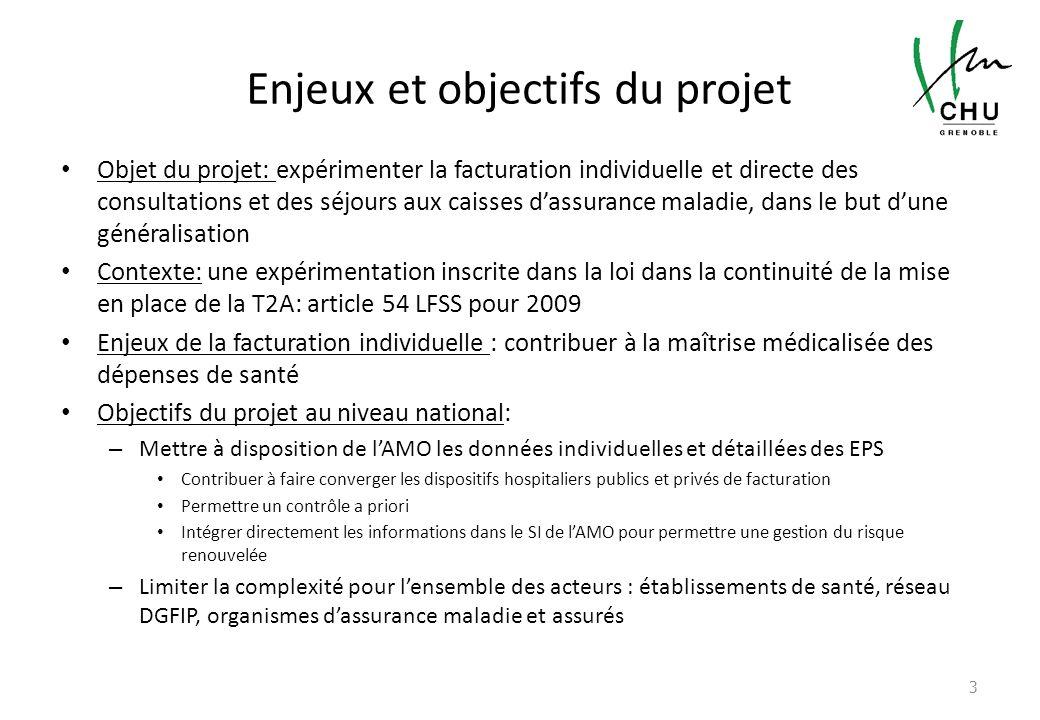 Enjeux et objectifs du projet Objet du projet: expérimenter la facturation individuelle et directe des consultations et des séjours aux caisses dassur