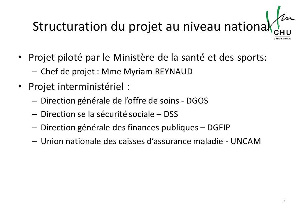 Structuration du projet au niveau national Projet piloté par le Ministère de la santé et des sports: – Chef de projet : Mme Myriam REYNAUD Projet inte