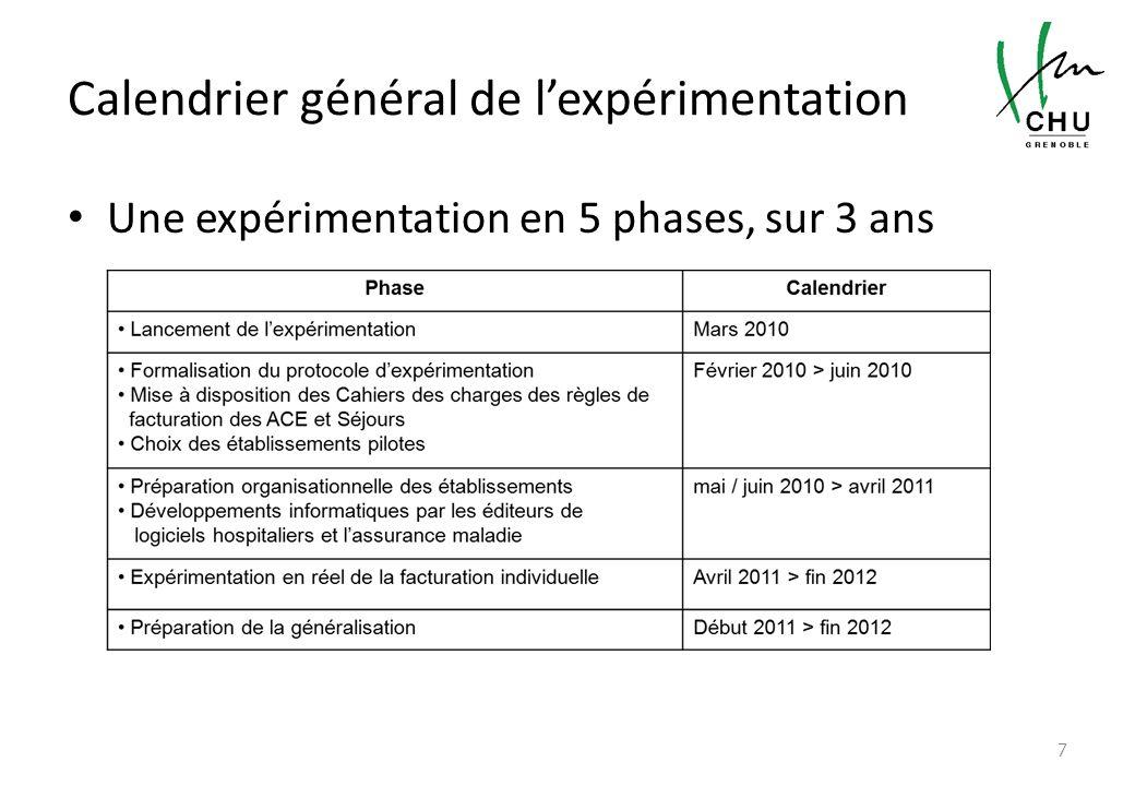 Calendrier général de lexpérimentation Une expérimentation en 5 phases, sur 3 ans 7
