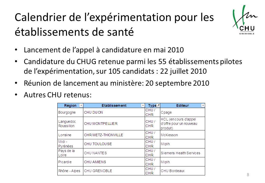 Lancement de lappel à candidature en mai 2010 Candidature du CHUG retenue parmi les 55 établissements pilotes de lexpérimentation, sur 105 candidats :