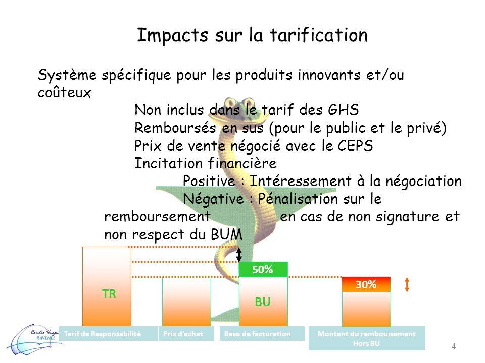 Impacts sur la tarification 4 Système spécifique pour les produits innovants et/ou coûteux Non inclus dans le tarif des GHS Remboursés en sus (pour le