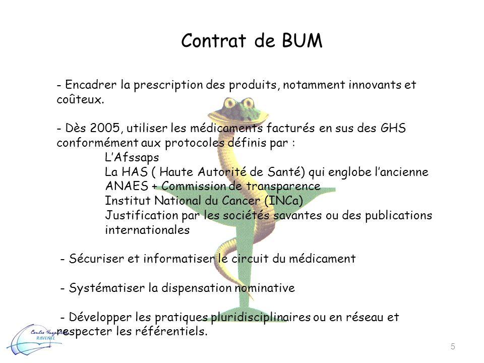 Contrat de BUM 5 - Encadrer la prescription des produits, notamment innovants et coûteux. - Dès 2005, utiliser les médicaments facturés en sus des GHS