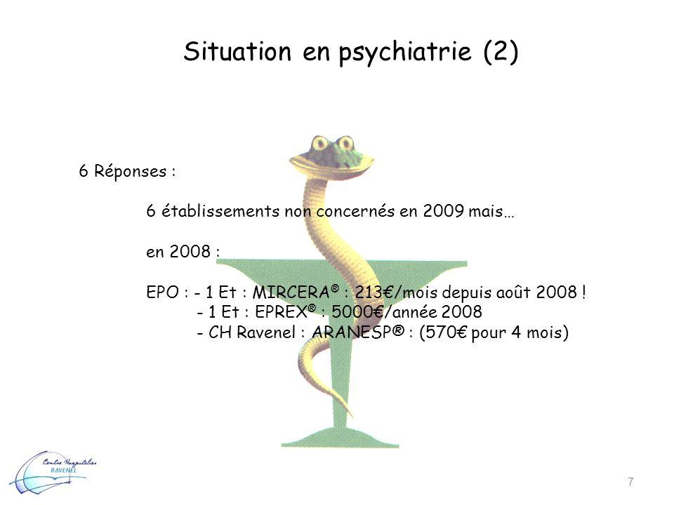 Situation en psychiatrie (3) 8 Et encore… en 2009 : - 1 patient avec une trithérapie : 49/j - CH Ravenel : 1 patient avec ttt antirejet : 23/j depuis septembre 2008 en 2008 : - 1 Et : 23200/année (anticancéreux, interféron, EPO…) - CH Ravenel : 10200/année dont un anticancéreux (2130 le ttt/mois soit CTJ 71)
