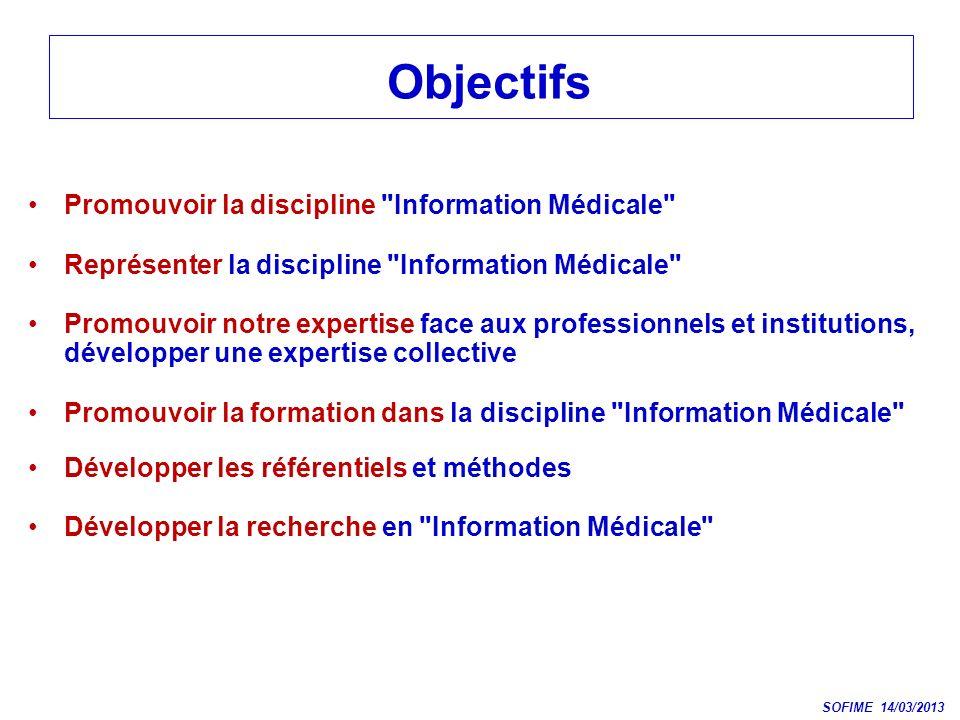 Objectifs Promouvoir la discipline