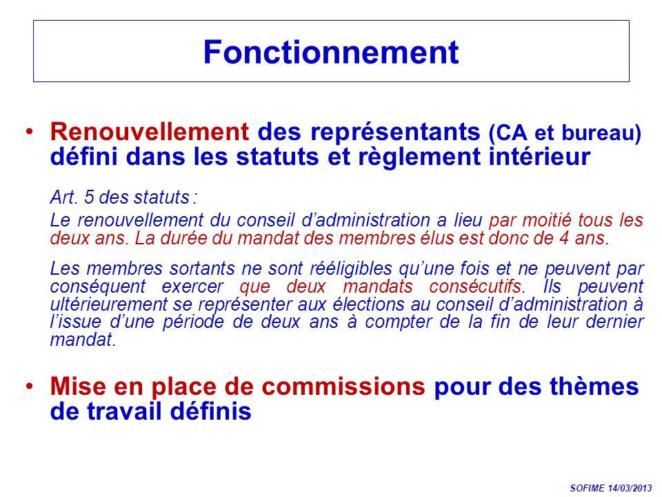 Fonctionnement Renouvellement des représentants (CA et bureau) défini dans les statuts et règlement intérieur Art. 5 des statuts : Le renouvellement d