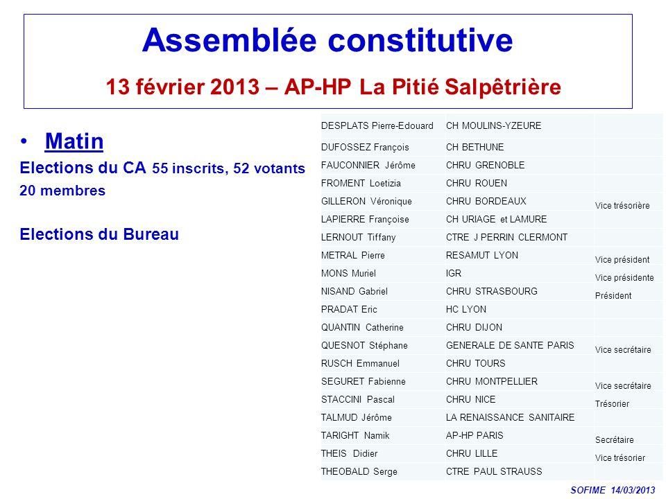 Assemblée constitutive 13 février 2013 – AP-HP La Pitié Salpêtrière Matin Elections du CA 55 inscrits, 52 votants 20 membres Elections du Bureau DESPL