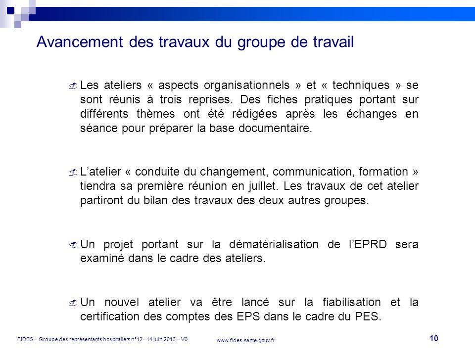 10 FIDES – Groupe des représentants hospitaliers n°12 - 14 juin 2013 – V0 www.fides.sante.gouv.fr Avancement des travaux du groupe de travail Les atel