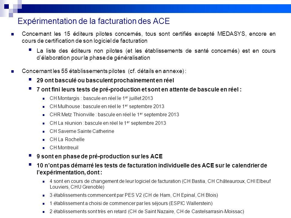 5 FIDES – Groupe des représentants hospitaliers n°12 - 14 juin 2013 – V0 www.fides.sante.gouv.fr Expérimentation de la facturation des ACE Concernant