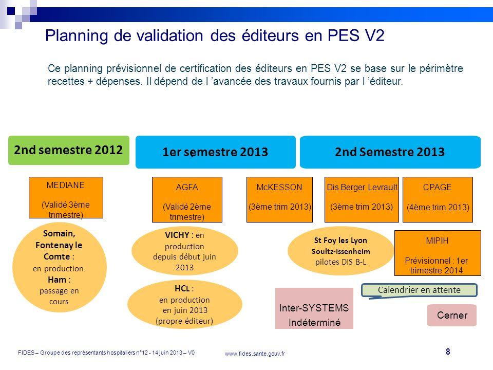 8 FIDES – Groupe des représentants hospitaliers n°12 - 14 juin 2013 – V0 www.fides.sante.gouv.fr Ce planning prévisionnel de certification des éditeur