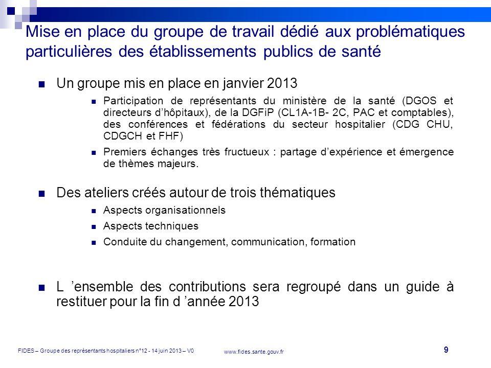 9 FIDES – Groupe des représentants hospitaliers n°12 - 14 juin 2013 – V0 www.fides.sante.gouv.fr Mise en place du groupe de travail dédié aux probléma