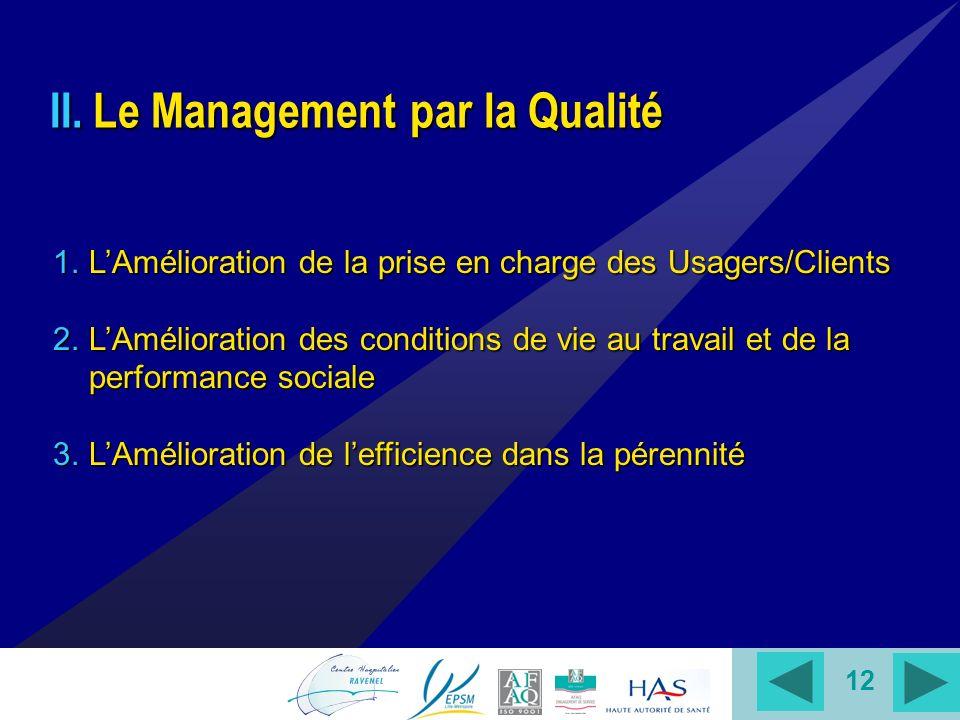 12 II.Le Management par la Qualité 1.LAmélioration de la prise en charge des Usagers/Clients 2.LAmélioration des conditions de vie au travail et de la performance sociale 3.LAmélioration de lefficience dans la pérennité